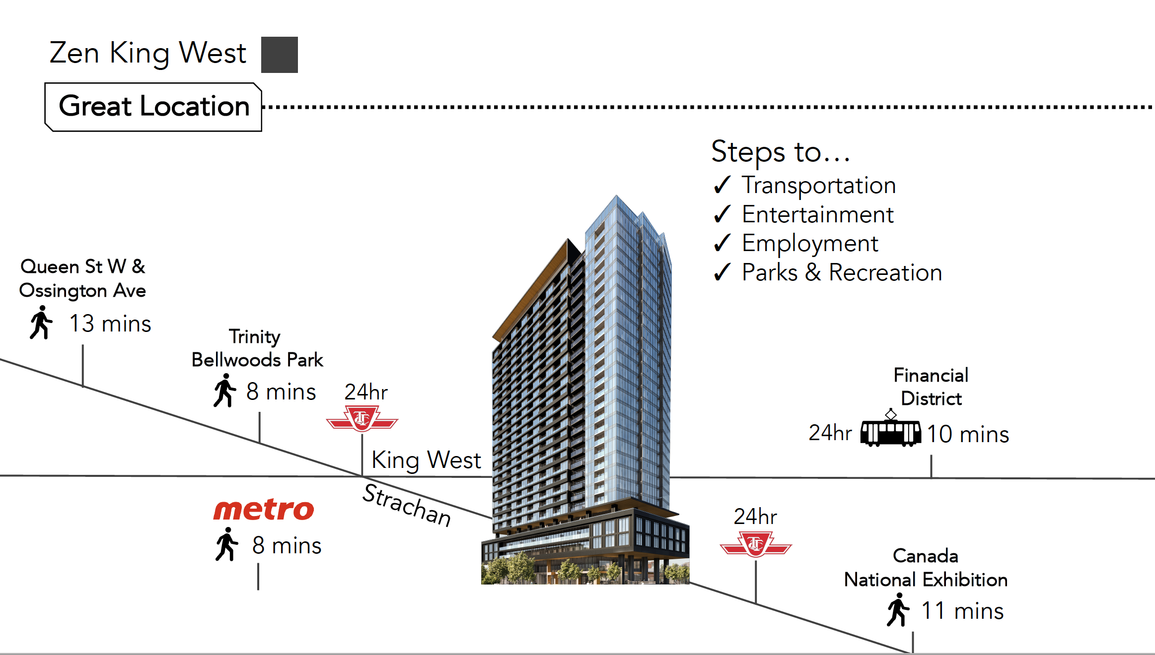 Zen king west pre construction toronto condosky realty for 1 king west floor plans